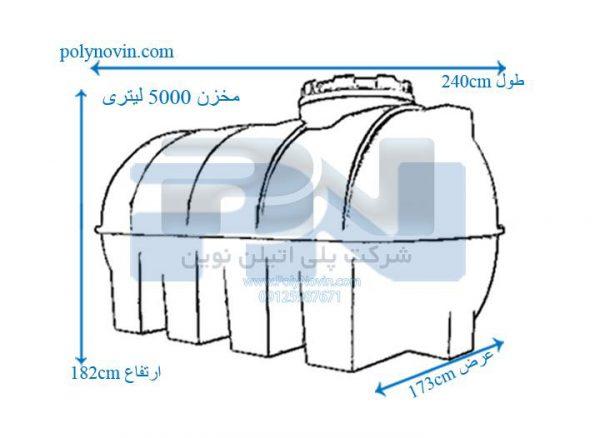 تانکر پلی اتیلن 5000 سه جداره افقی ضد جلبک آب شرب 02155659631