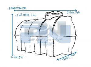 فروش تانکر 3000 پلاستیکی افقی