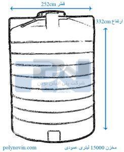 تانکر آب 15000 لیتری آب / مخزن آب و منبع آب